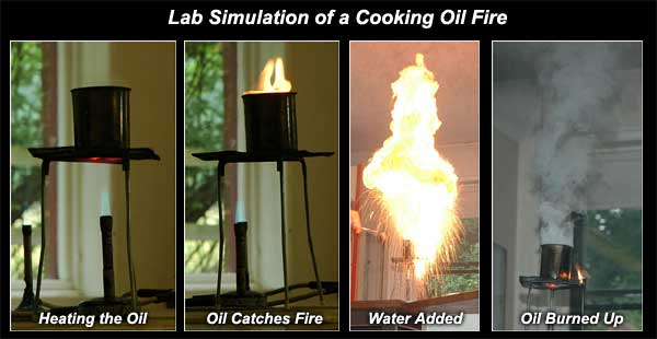 oil fire lab experiment